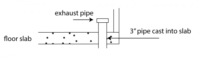 drawing of a passive radon system for new construction